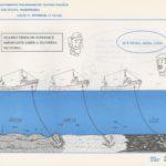 Marinharia: Lição Nº3 – Fundear