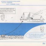 Marinharia: Lição Nº4 – Suspender