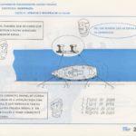 Marinharia: Lição Nº5 – Atracar e Desatracar