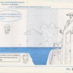 Marinharia: Lição Nº6 – Masame. Poleame. Aparelhos de Força