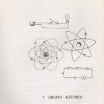 Electrotecnia (parte prática)
