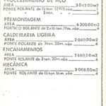 Estaleiros Navais de Viana do Castelo E.P.