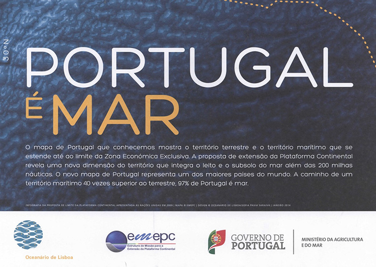 Portugal é mar