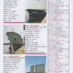 Porto de Mar Viana do Castelo – boletim de divulgação do porto de mar de Viana do Castelo, n.º18
