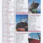 Porto de Mar Viana do Castelo – boletim de divulgação do porto de mar de Viana do Castelo, n.º22