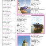 Porto de Mar Viana do Castelo – boletim de divulgação do porto de mar de Viana do Castelo – n.º68