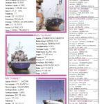 Porto de Mar Viana do Castelo – boletim de divulgação do porto de mar de Viana do Castelo – n.º70